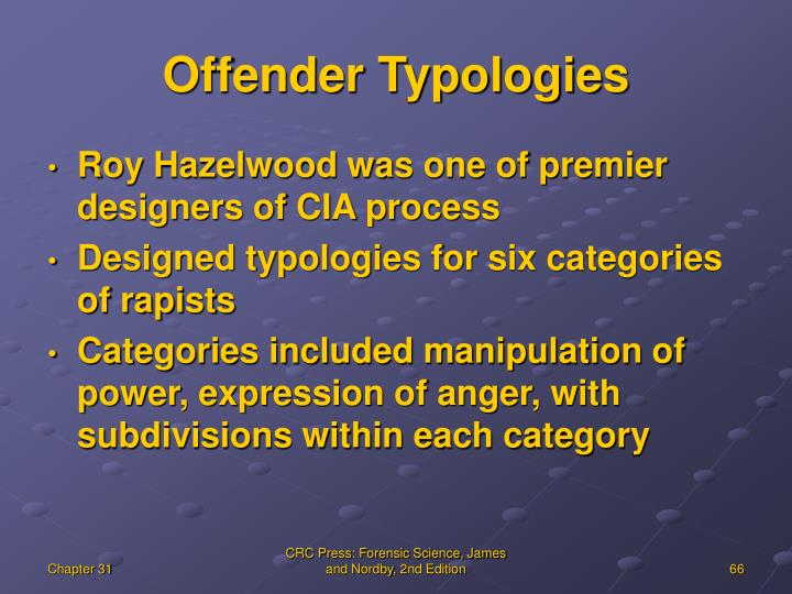 Offender Typologies