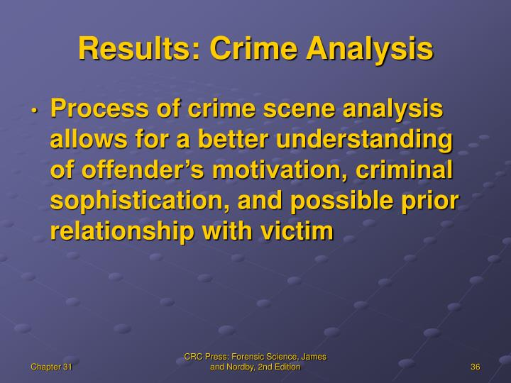 Results: Crime Analysis