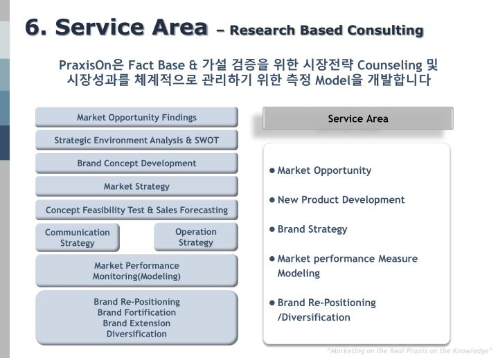 a swot analysis for the re branding of andersen consulting Free case study solution & analysis | caseforestcom arthur andersen earned millions from enron for services rendered in auditing and in other consulting fees approximately $25 million for auditing and $27 million for consulting.