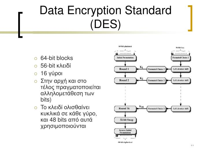 Data Encryption Standard