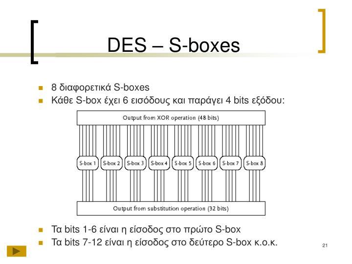 DES – S-boxes