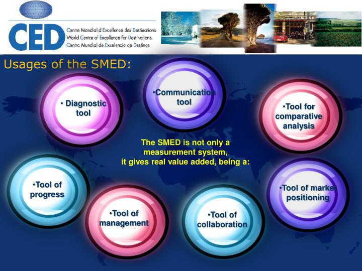 Usages of the SMED: