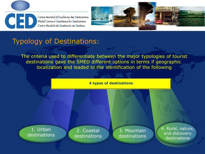 Typology of Destinations: