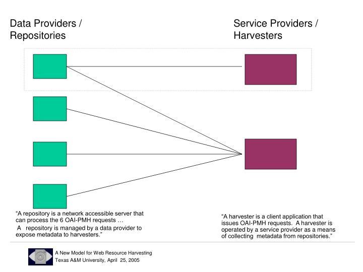 Data Providers /