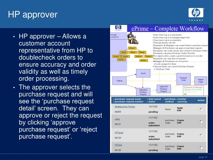 HP approver – Allows a customer account representative from HP to doublecheck orders to ensure accuracy and order validity as well as timely order processing.