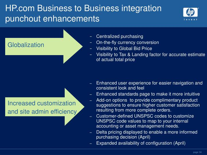 HP.com Business to Business integration punchout enhancements