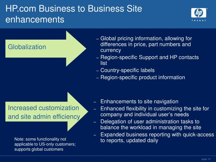 HP.com Business to Business Site enhancements