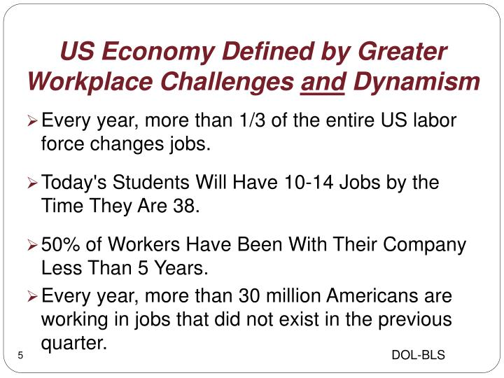 US Economy Defined by Greater Workplace Challenges