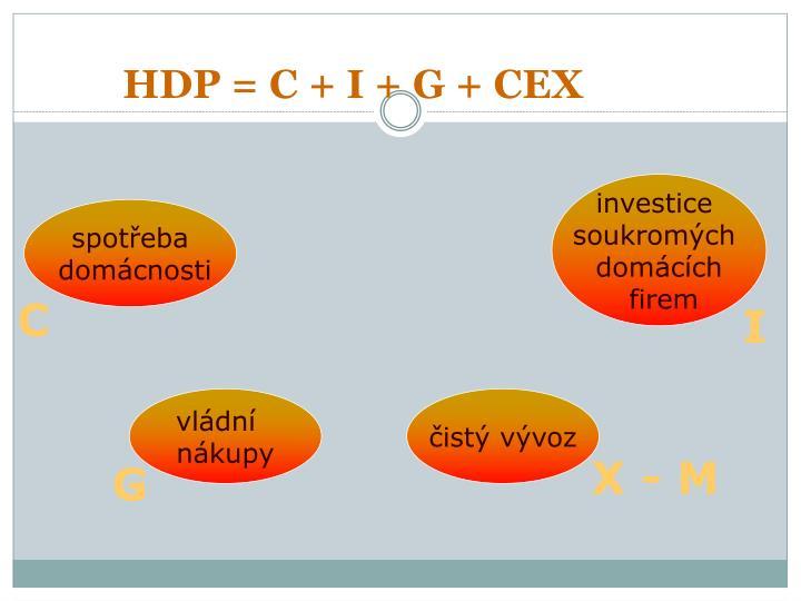 HDP = C + I + G + CEX