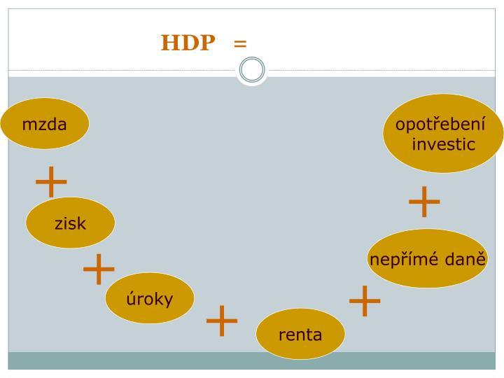 HDP   =