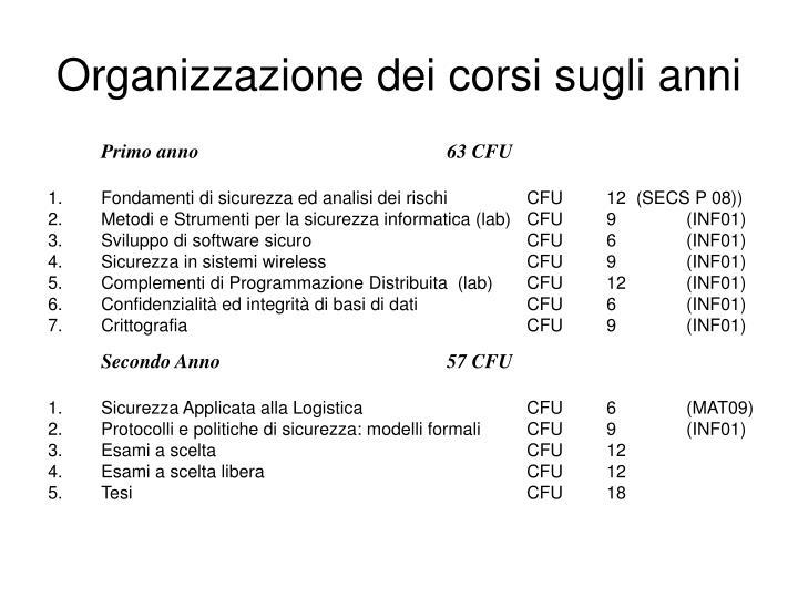 Organizzazione dei corsi sugli anni