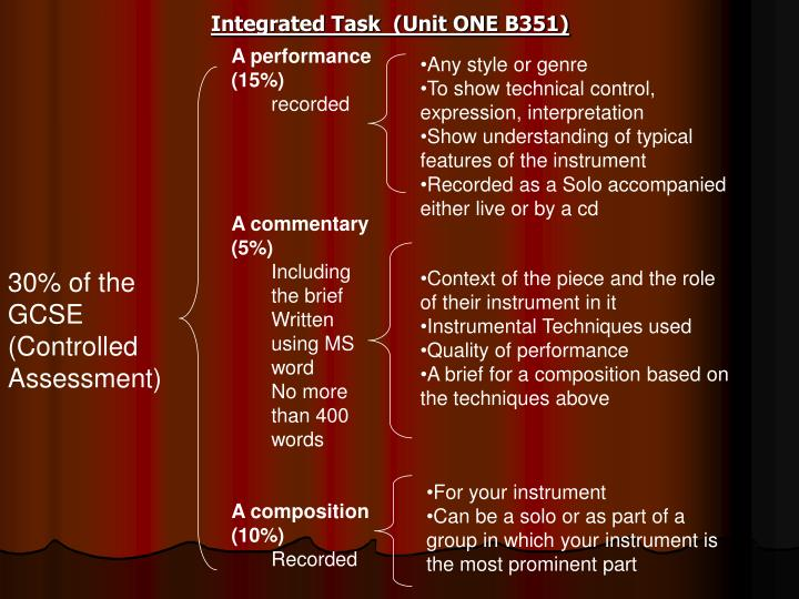 Integrated Task  (Unit ONE B351)
