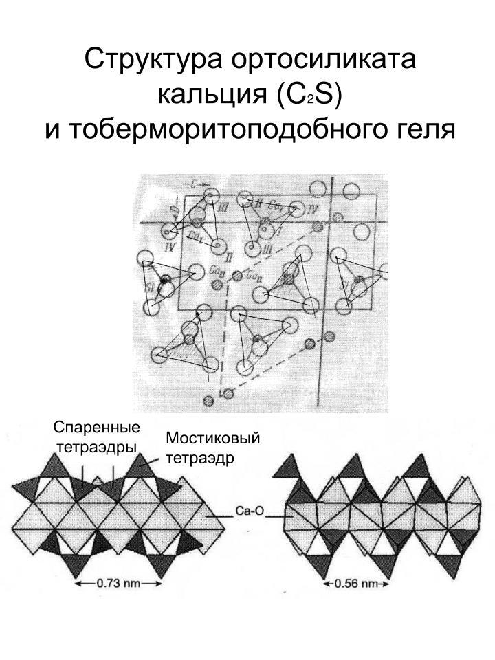 Структура ортосиликата кальция (