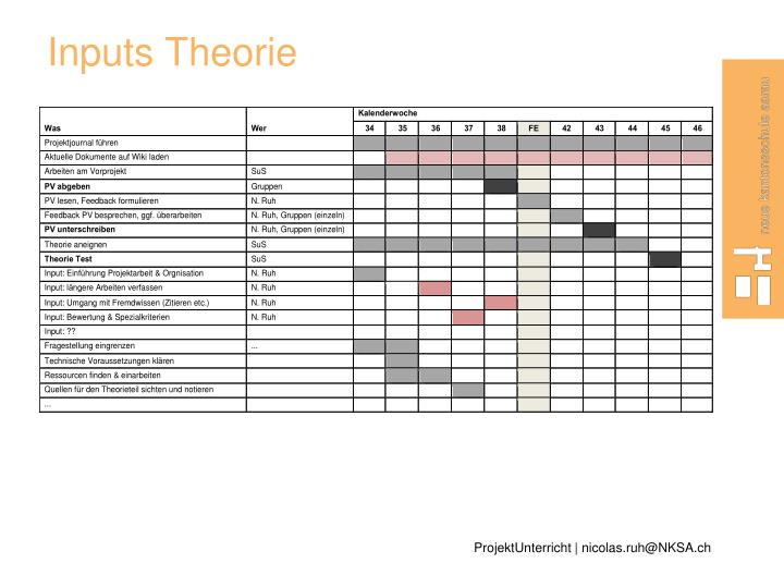 Inputs Theorie
