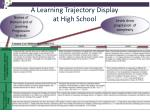 a learning trajectory display at high school
