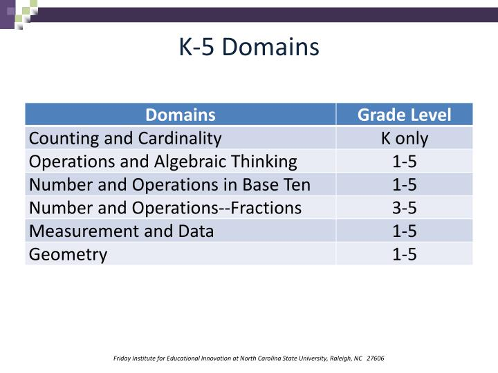 K-5 Domains