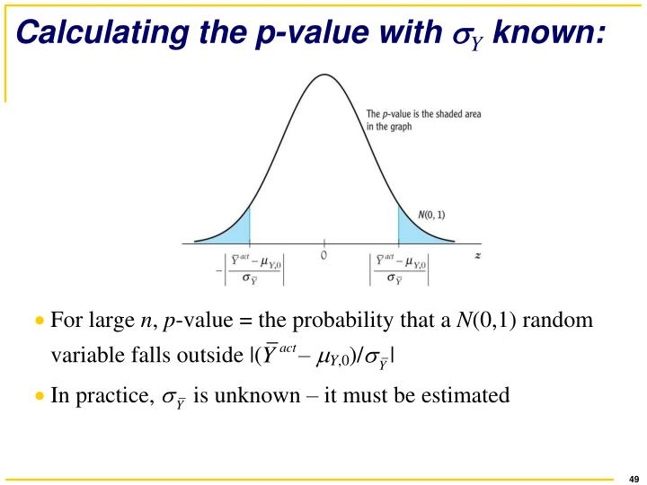 Calculating the p-value with