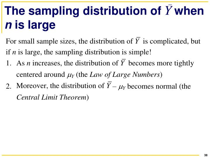 The sampling distribution of    when