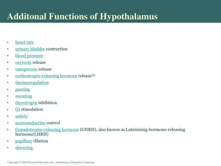 Additonal Functions of Hypothalamus