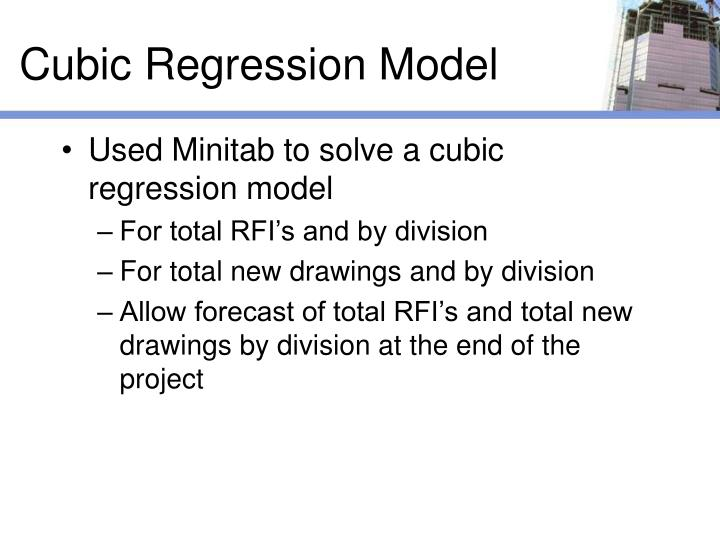 Cubic Regression Model