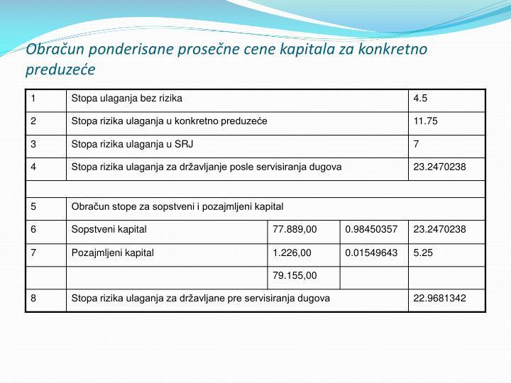 Obračun ponderisane prosečne cene kapitala za konkretno preduzeće