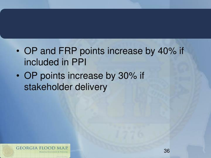 OP and FRP points increase by 40% if included in PPI