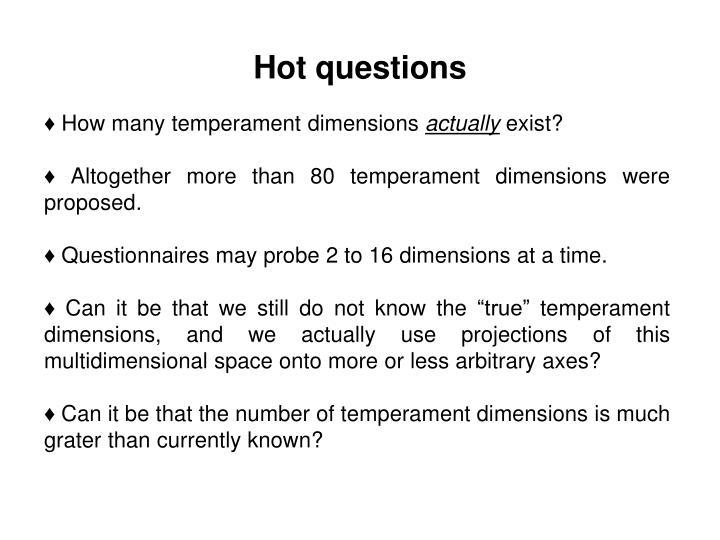 Hot questions