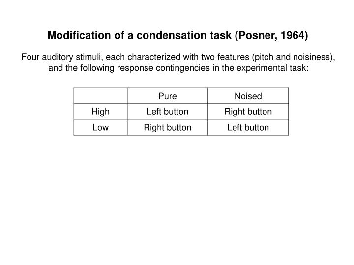 Modification of a condensation task (Posner, 1964)