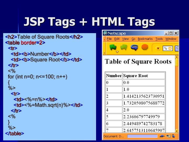 JSP Tags + HTML Tags