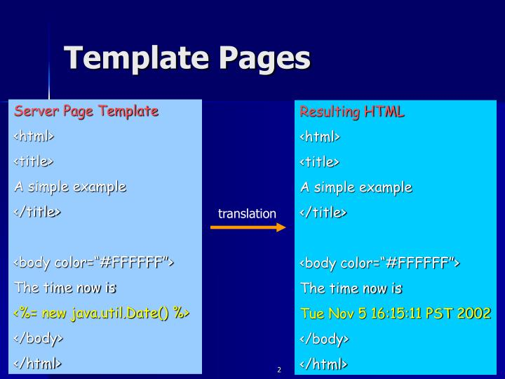 Template Pages