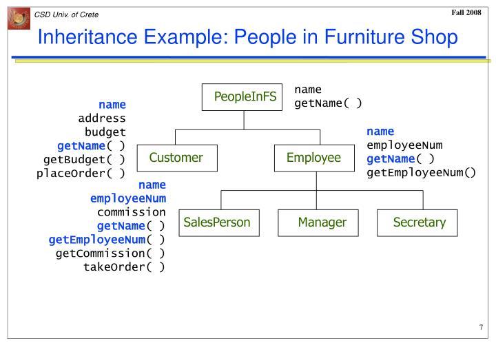 Inheritance Example: