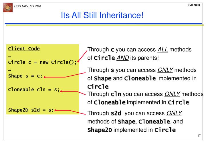 Its All Still Inheritance!