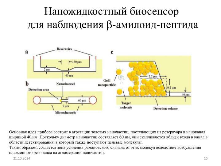 Наножидкостный биосенсор
