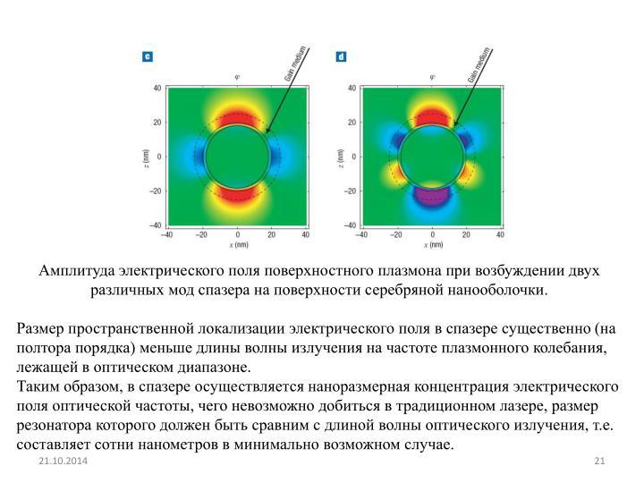 Амплитуда электрического поля поверхностного плазмона при возбуждении двух различных мод спазера на поверхности серебряной нанооболочки.