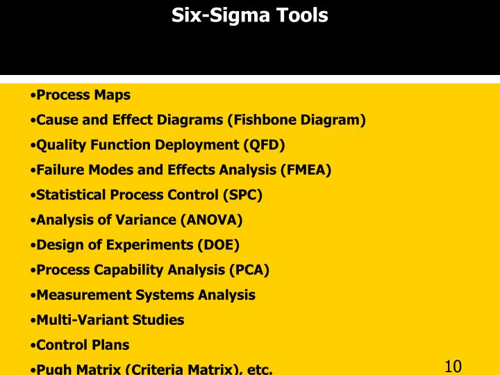 Six-Sigma Tools