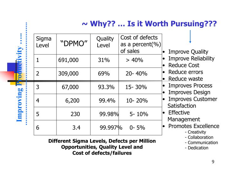~ Why?? … Is it Worth Pursuing???