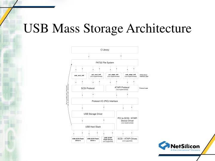 USB Mass Storage Architecture