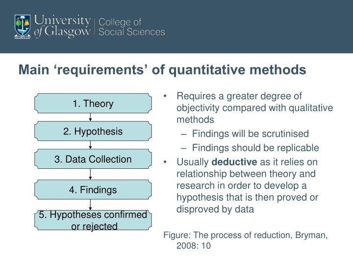 Main 'requirements' of quantitative methods
