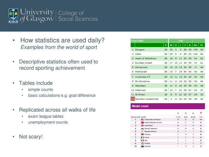 How statistics are used daily?