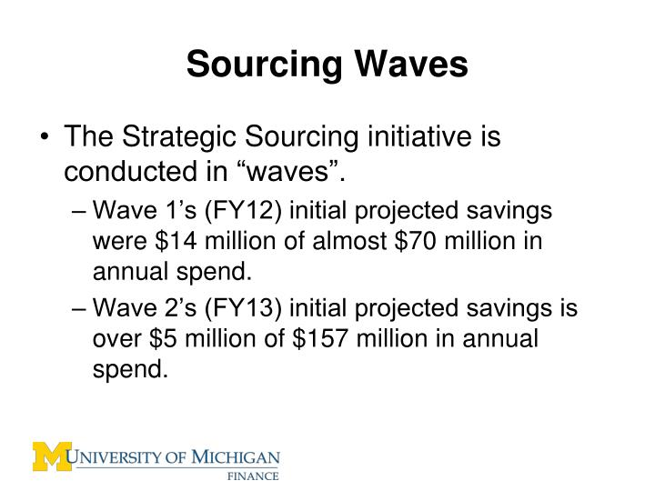Sourcing Waves