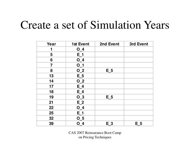 Create a set of Simulation Years