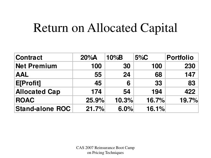 Return on Allocated Capital