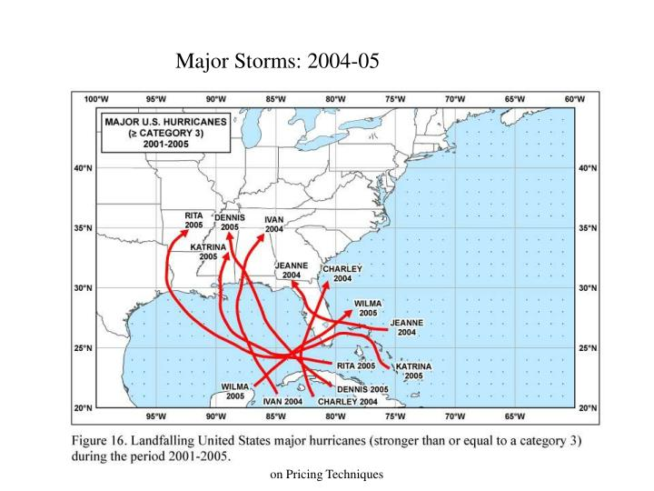 Major Storms: 2004-05