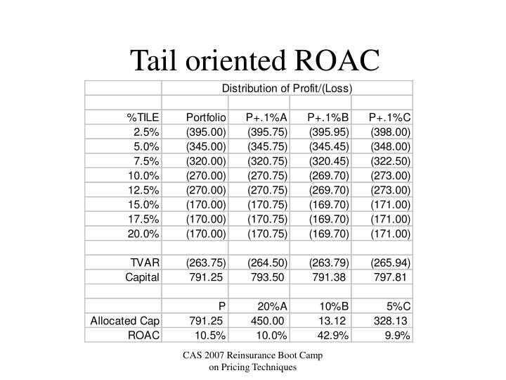 Tail oriented ROAC
