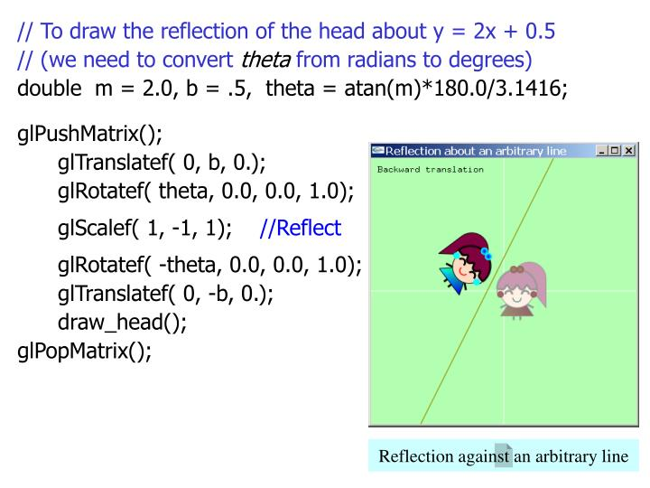 // To draw the reflection of the head about y = 2x + 0.5