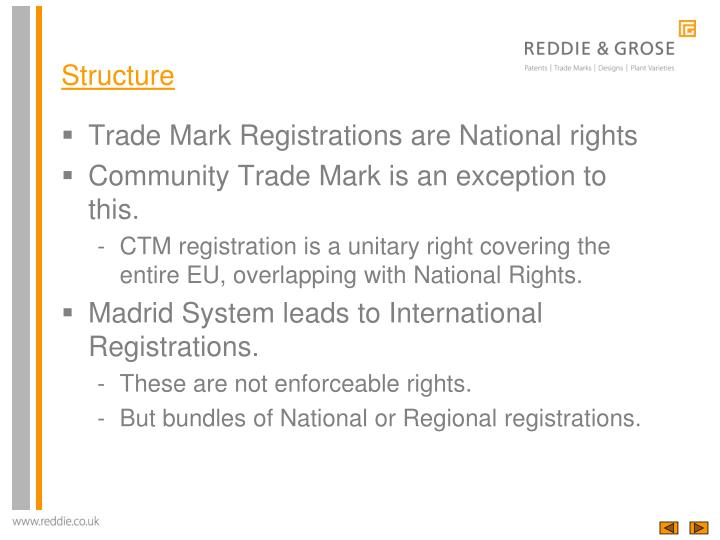 Trade Mark Registrations are National rights