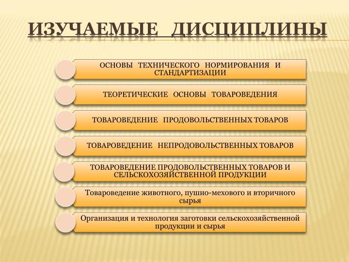 Изучаемые   дисциплины