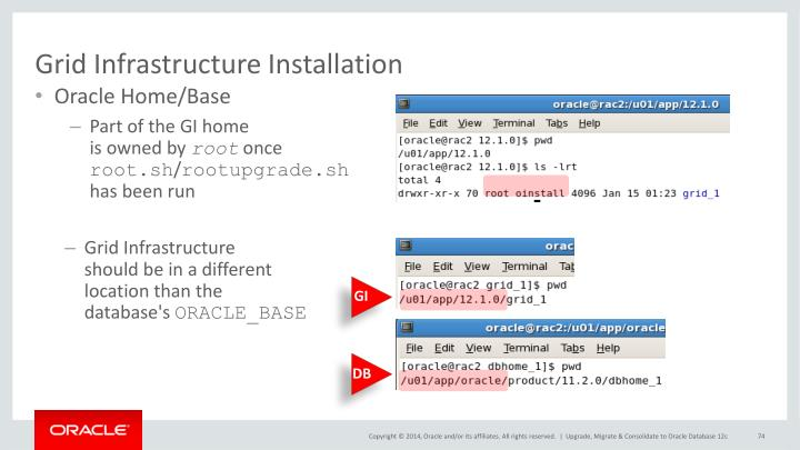 Grid Infrastructure Installation