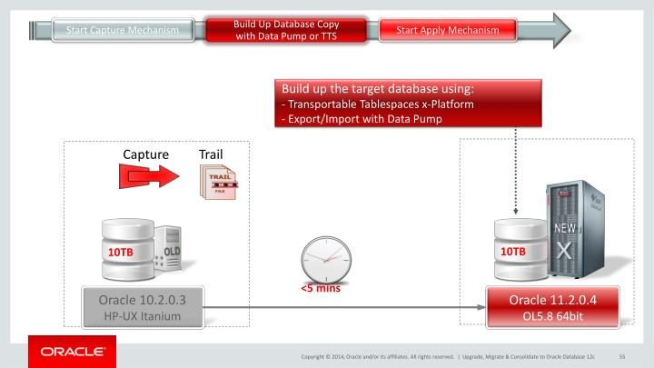 Build up the target database using: