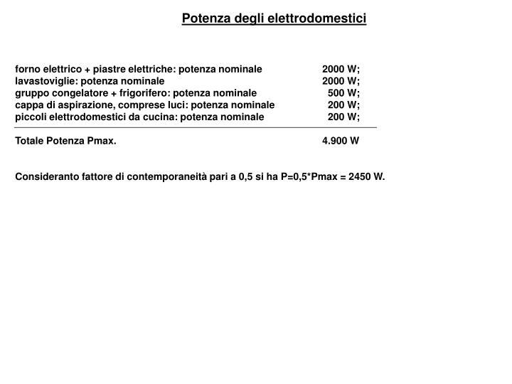 forno elettrico + piastre elettriche: potenza nominale 2000 W;